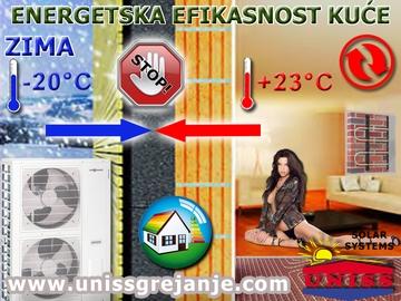SOLARNO GREJANJE / Solarno grejanje kuće - Toplotne pumpe - Energetsji efikasni grejni sistemi - Energetska efikasnost kuće - Energetski efikasne kuće - Solarna energija - Energetski efikasne kuće, pasivne kuće / Obnovljivi izvori energije